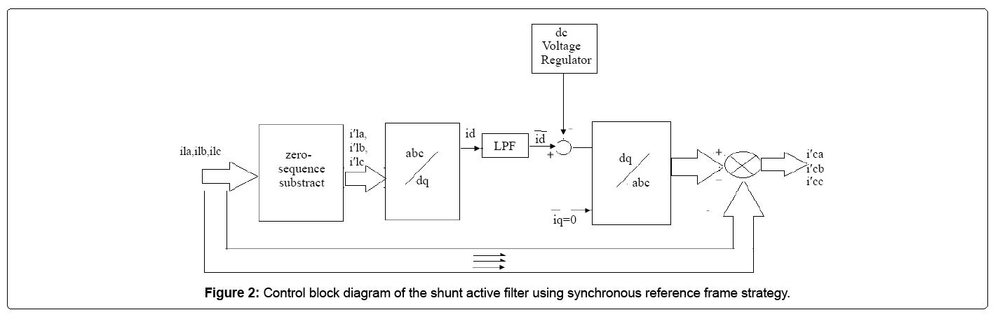 Fine Block Diagram Control System Pdf Motif Wiring Diagram Ideas