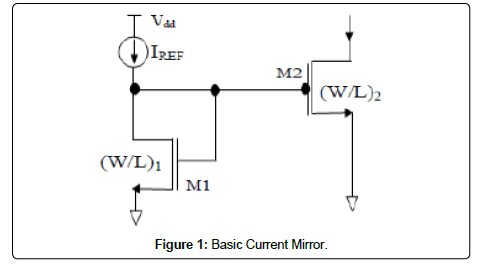Design and Implementation of High Gain, High Unity Gain Bandwidth
