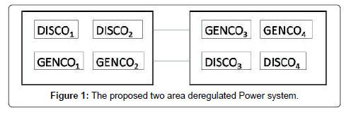 electrical-electronic-systems-deregulated
