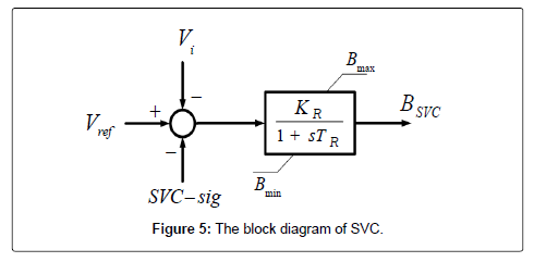 electrical-electronic-systems-diagram