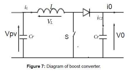 electrical-electronic-systems-diagram-boost-converter
