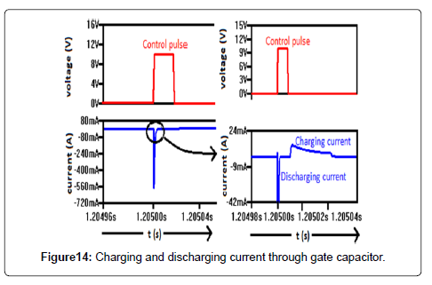 electrical-electronic-systems-discharging