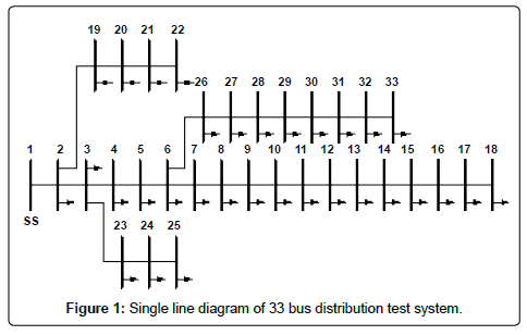 electrical-electronic-systems-distribution