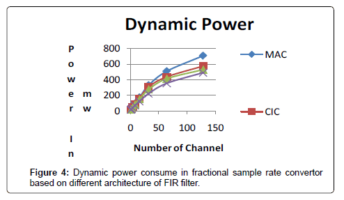 electrical-electronic-systems-dynamic