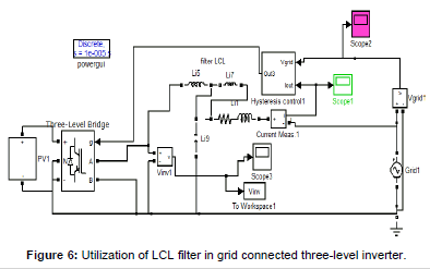 electrical-electronic-systems-filter-grid-inverter