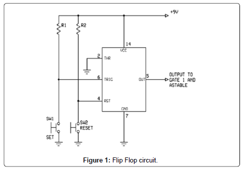 electrical-electronic-systems-flip-flop