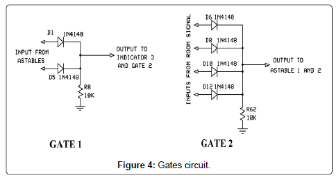 electrical-electronic-systems-gates