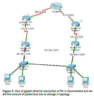 electrical-electronic-systems-gigabit-ethernet-connection