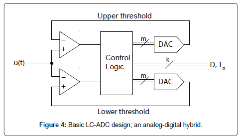 electrical-electronic-systems-hybrid