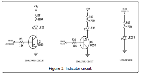 electrical-electronic-systems-indicator