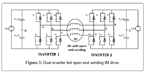 Open-end Winding Induction Motor Drive Using Decoupled