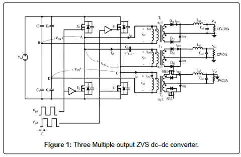 electrical-electronic-systems-multiple-output