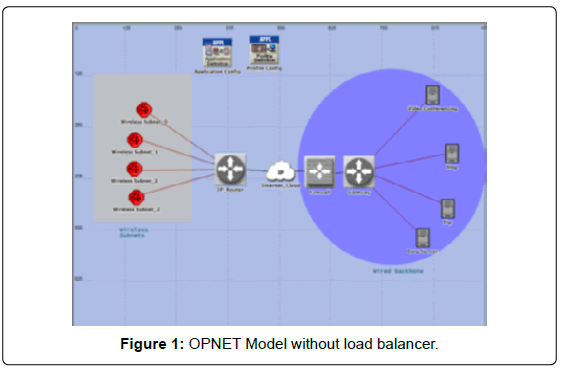 electrical-electronic-systems-opnet-without-load