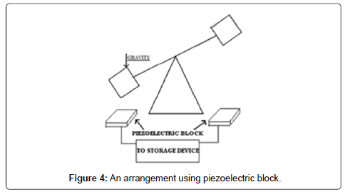 electrical-electronic-systems-piezoelectric