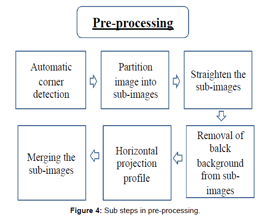 electrical-electronic-systems-pre-processing
