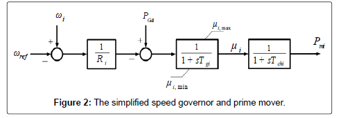 electrical-electronic-systems-speed