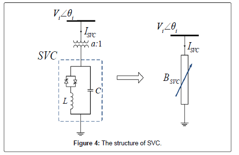electrical-electronic-systems-structure