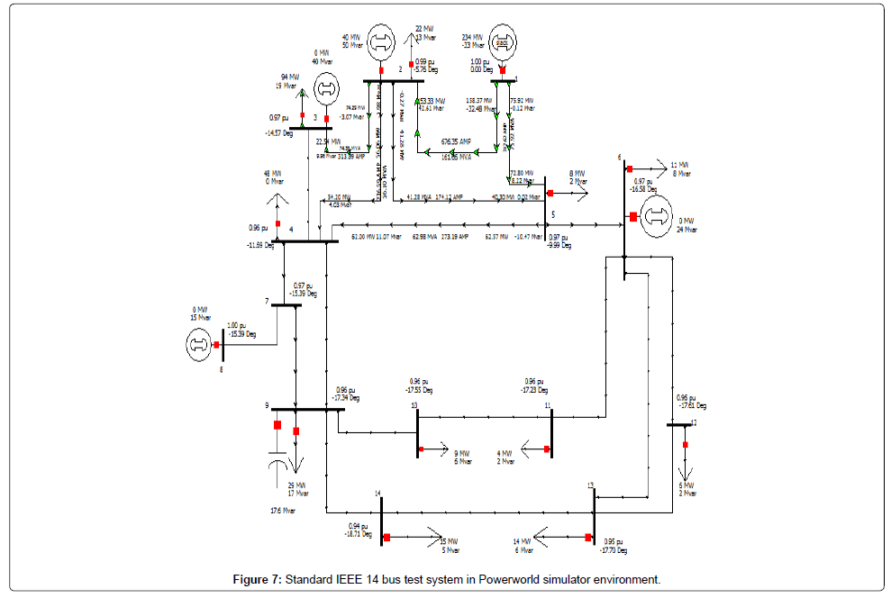 electrical-electronic-systems-test-system