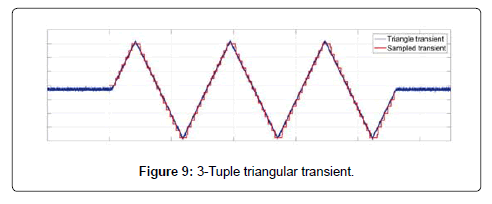 electrical-electronic-systems-triangular