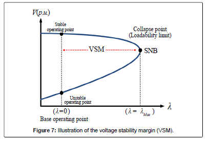 electrical-electronic-systems-voltage