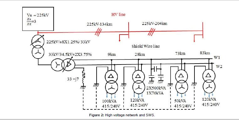 Shield Wire Scheme Wiring Library Woofitco