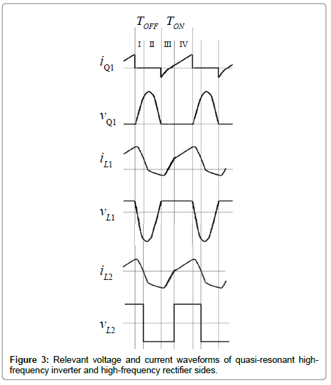 electrical-electronic-systems-waveforms