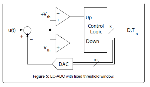 electrical-electronic-systems-window