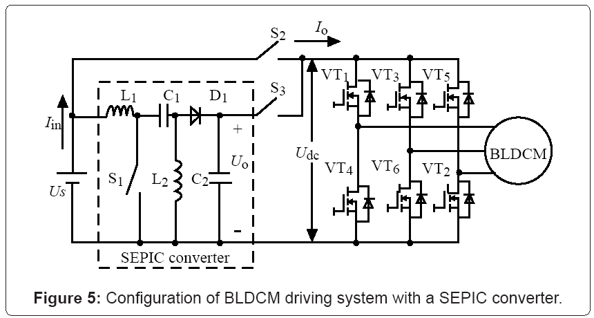 electrical-electronics-systems-BLDCM-driving