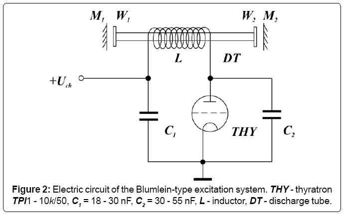 electrical-electronics-systems-Blumlein-type