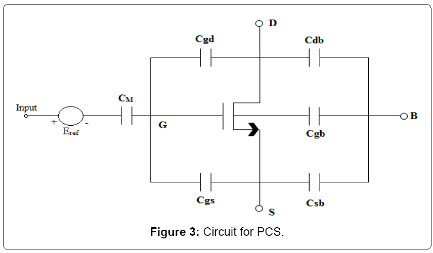 electrical-electronics-systems-Circuit-PCS
