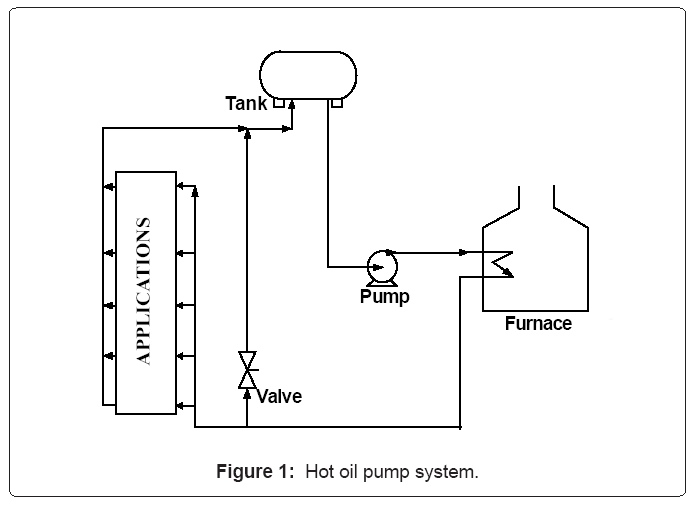 electrical-electronics-systems-Hot-oil