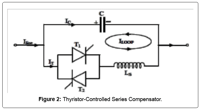 electrical-electronics-systems-Series-Compensator