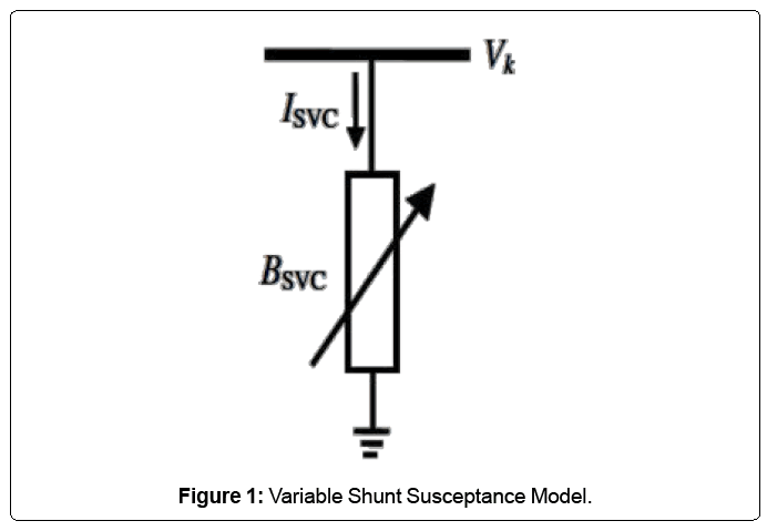 electrical-electronics-systems-Shunt-Susceptance