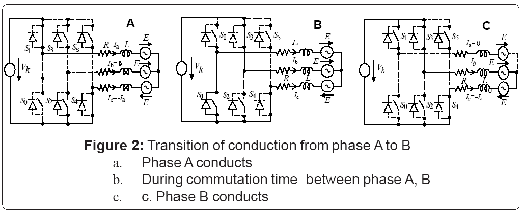 electrical-electronics-systems-Transition-conduction