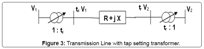 electrical-electronics-systems-Transmission-Line