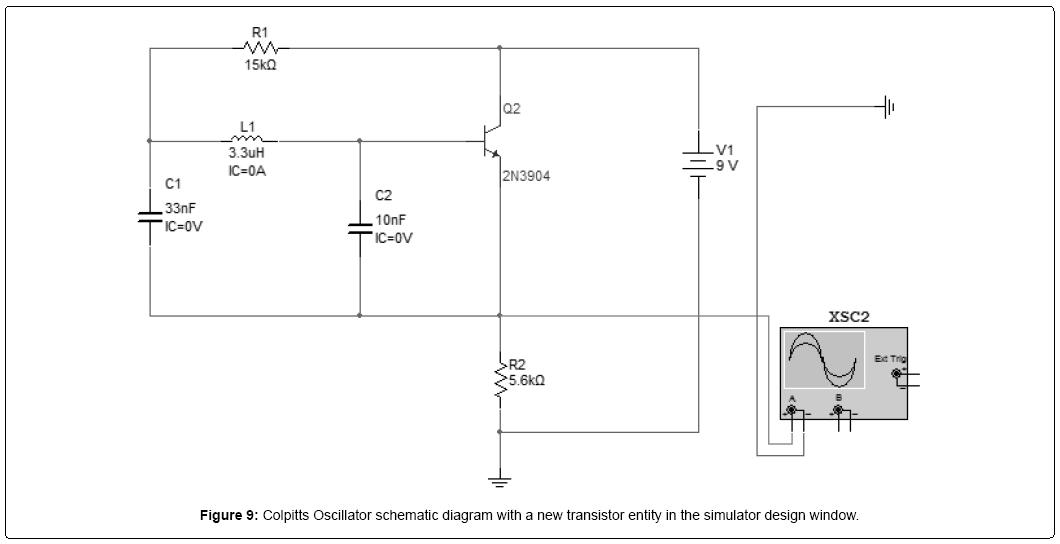 Colpitts Oscillator: Design and Performance Optimization