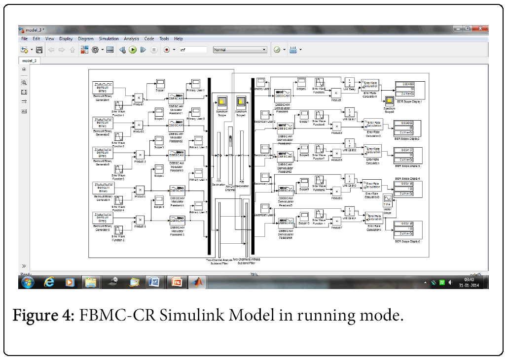electrical-electronics-systems-simulation-Model