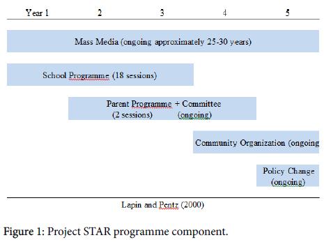 emergency-medicine-Project-STAR