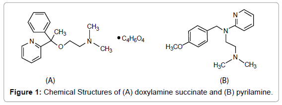 emergency-medicine-chemical-structures-doxylamine