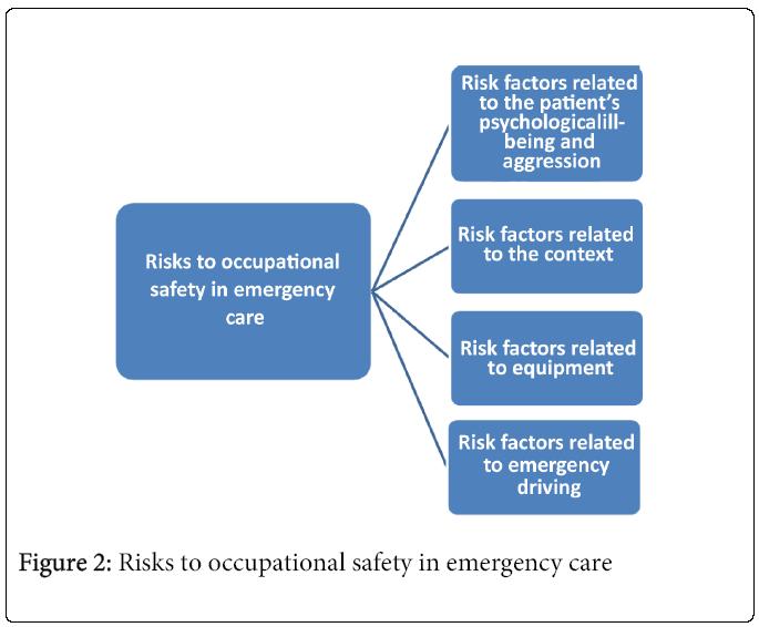 emergency-medicine-occupational-safety