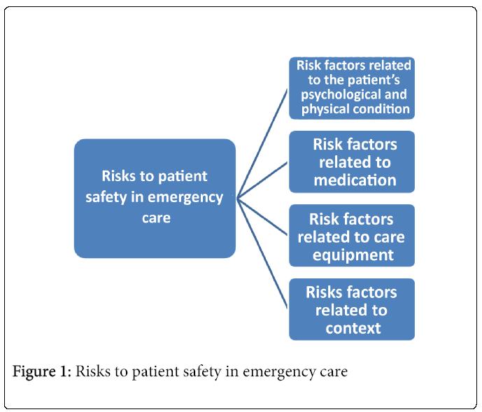emergency-medicine-patient-safety