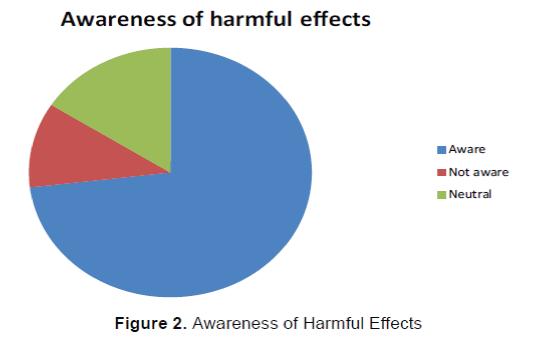 emergency-mental-health-Awareness-Harmful-Effects