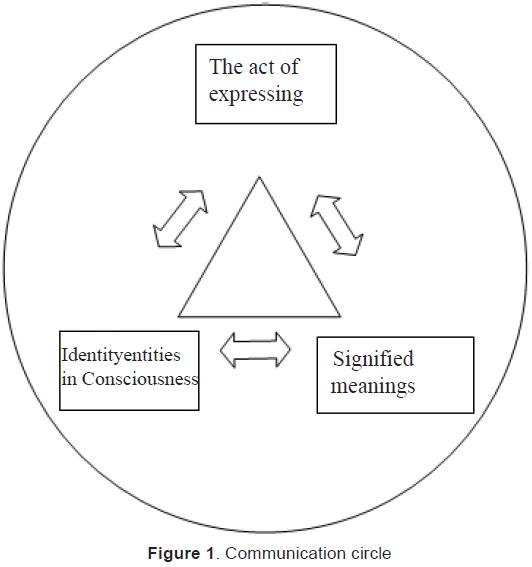 emergency-mental-health-Communication-circle