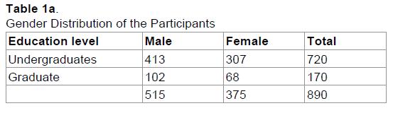emergency-mental-health-Gender-Distribution