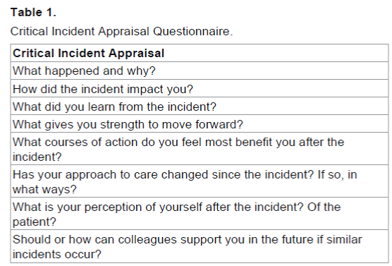 emergency-mental-health-Incident-Appraisal-Questionnaire