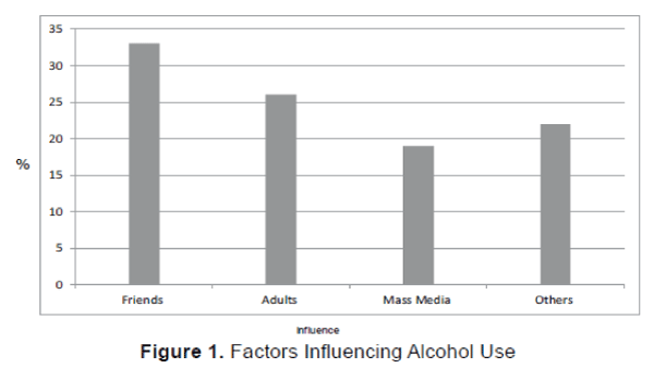 alcohol consumption among international students essay The college essay is often the most difficult part of preparing your application   the essay is one of the few things that you've got complete control over in the  application process, especially by the time you're  use it to tell us a part of your  story  the first step to becoming a carleton student is submitting your  application.