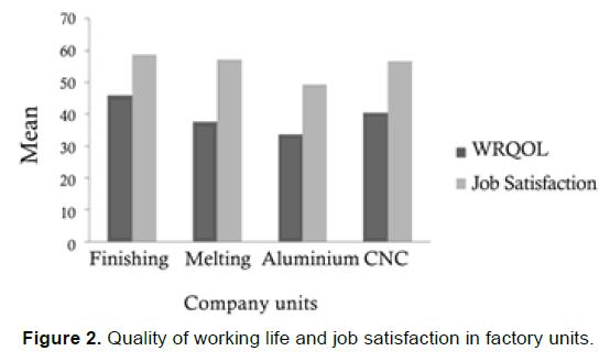 emergency-mental-health-Quality-life-job-satisfaction