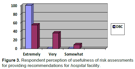 emergency-mental-health-Respondent-perception