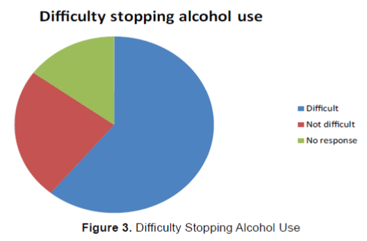 emergency-mental-health-Stopping-Alcohol-Use