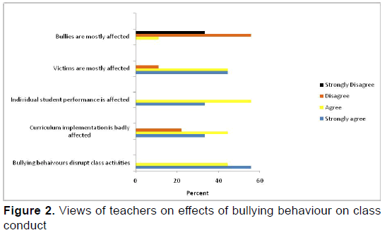 emergency-mental-health-Views-teachers-effects